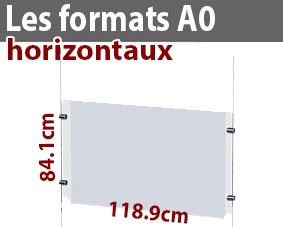 Le format A0 horizontal