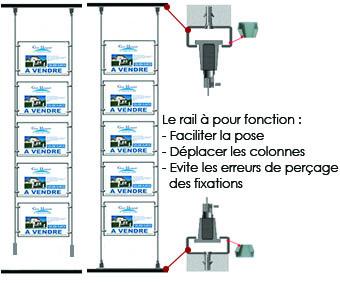Le rail de fixation pour les colonnes de porte-affiches