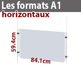 Le format A1 horizontal