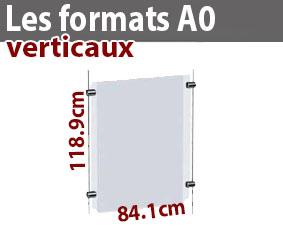 Le format A0 vertical